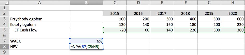 Sposób obliczania NPV za pomocą Excela w projektach unijnych
